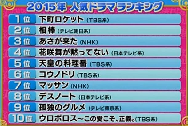 2015ドラマ